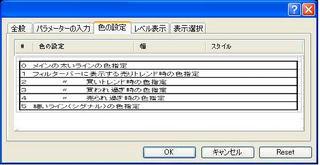RSIOMAv2色設定.jpg