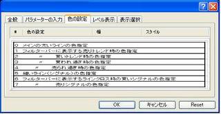 RSIOMAv3色設定.jpg