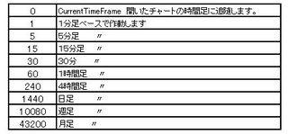 TF用語解説.jpg