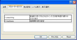 Zerolag_stochs_Bパラメータ.jpg