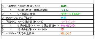 fRCI_DISI_v1色の設定情報.jpg